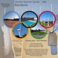 Feb2014contest Olympic Games