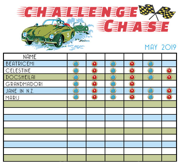 Challenge-Chase-Tracker-2019-05_May-31.jpg