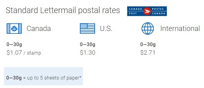 letterPostalRate.jpg.7245b1e7f27d8f177e898769a0705a7f.jpg